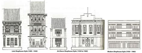 architectural styles shophouse smalltalesofsg