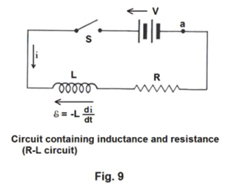 inductor switch circuit electromagnetic induction emf induced in a moving conductor faradays lenzs self