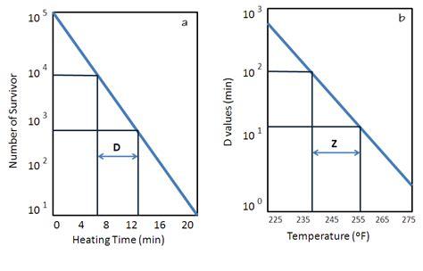 thermal resistor matlab simulation z source inverter with matlab pdf