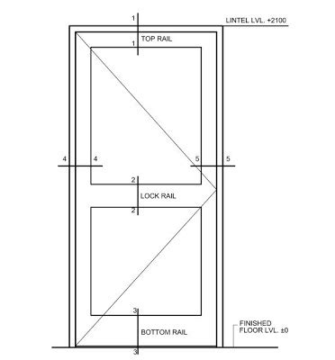 Most Common Interior Door Size Door Size Quot Quot Sc Quot 1 Quot St Quot Quot California Stainless Mfg