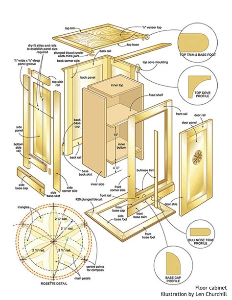woodshop floor plans woodworking plans wood projects cabinet pdf plans