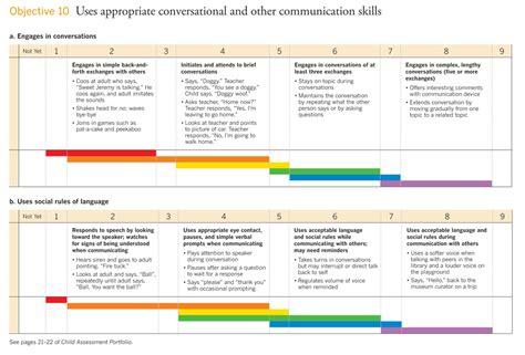 teaching strategies gold lesson plan template teaching strategies llc gold 174 assessment toolkit