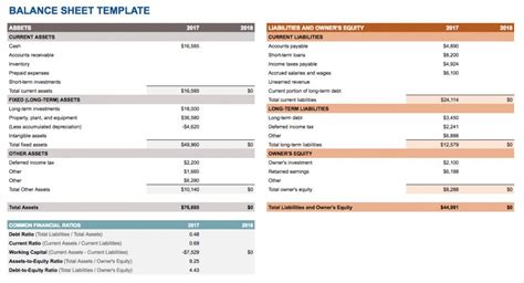 budget balance sheet template free docs budget templates smartsheet