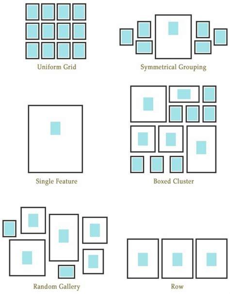 best layout for photo gallery 1001 conseils et id 233 es pour arranger un mur de cadres