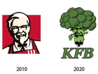 What The World's Most Famous Logos Might Look Like In 50 ... Arby S Deutschland