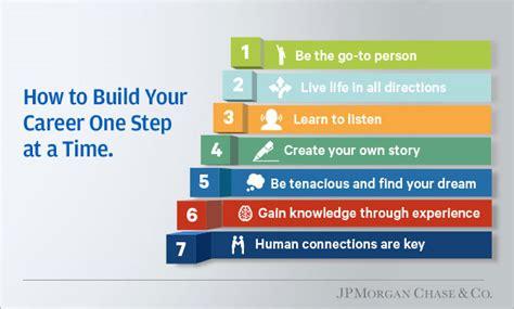 jpmorgan bank careers seven ideas to help build your career by darin oduyoye
