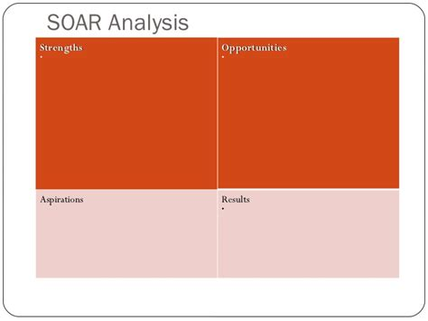 soar analysis template home house plans