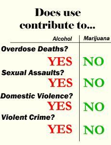 what percent alcohol is southern comfort statistics hempnews