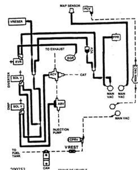 i need a vacuum diagram for an 1989 jeep larado solved i need a vacuum hose diagram for a 1989 grand fixya