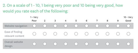 1 To 10 Rating Scale Template