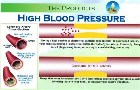 blood pressure swings causes green barley amazing wonders what is hypertension what