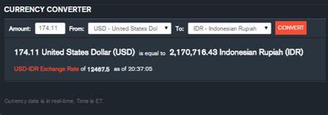 kalkulator valas cara mudah hitung dolar mata uang asing lain ke rupiah
