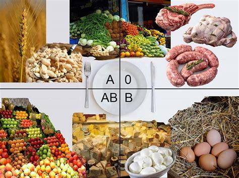 alimentazione gruppo sanguigno dieta gruppo sanguigno cos 232 e come funziona