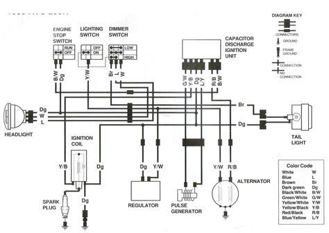 yamaha blaster wiring diagram free wiring diagram