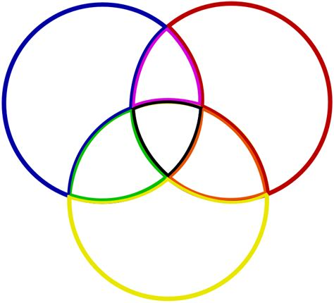 nrich venn diagrams venn diagram nrich images how to guide and refrence