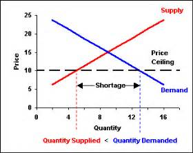 introduction to macroeconomics 3 microeconomic laws of