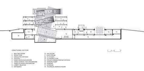 cfa sections rex vakko headquarters and power media center 5osa