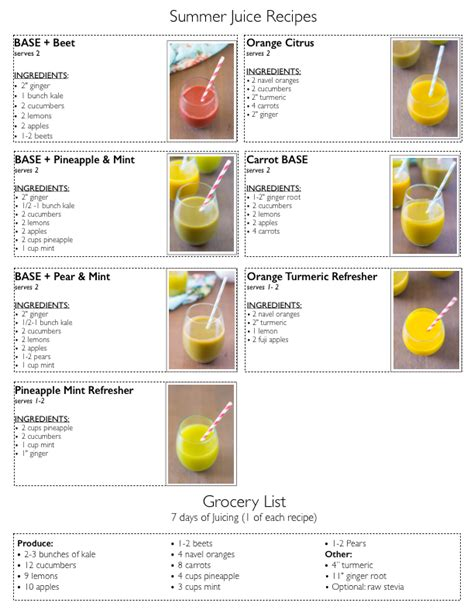 printable juicing recipes printable list of juicing recipes besto blog