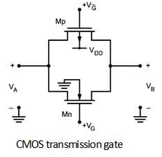 cmos layout design tutorial transmission gate pass transistor logic digital cmos