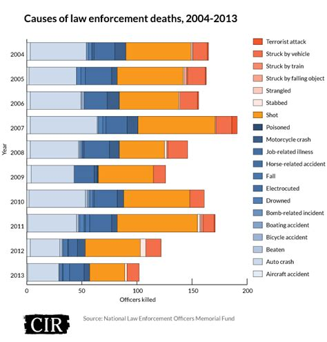 why the shocking increase in deaths in 2014 isn t