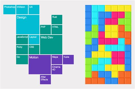 Layout Css Grid Enabled | things i ve learned about css grid layout css tricks