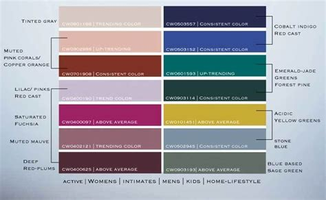 color solutions international color solutions international unveils 2018 colours