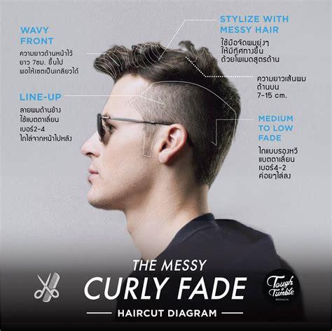 mens haircuts diagrams รวมส ดยอด ทรงผมชายส ดฮ ป แห งป 2015 อ พล คเสร มหล อก นช ลๆ