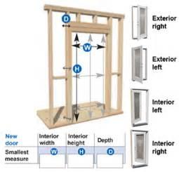 Exterior Door Height Exterior Doors Measure Up Buyer S Guides Rona Rona