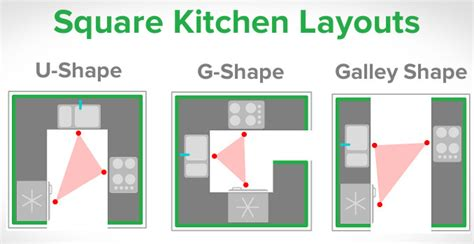 Kitchen Layout Square Top Design Tips For Square Kitchens Kitchen Door Workshop