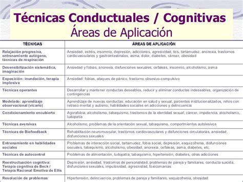 la aplicacin de tcnicas cognitivo y conductuales para el terapia cognitivo conductual