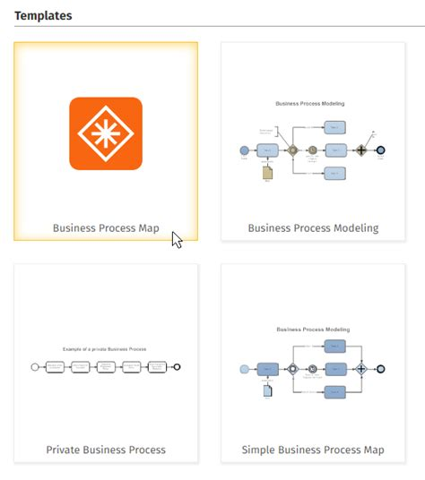 Business Process Management Software Create Bpm Flowcharts Diagrams Business Process Mapping Template