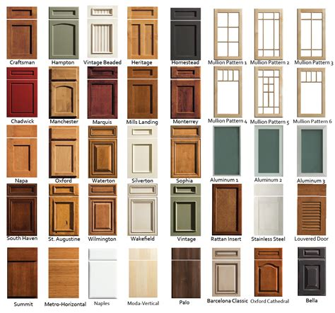 Kitchen: collection cabinet door styles for vintage
