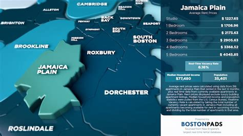 average rent prices average rent prices in boston by town boston pads