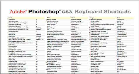 define pattern in photoshop cs3 10 free ebooks to learn photoshop for beginners