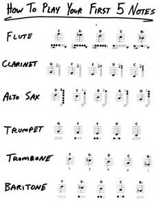 Note scale for flute fingering chart