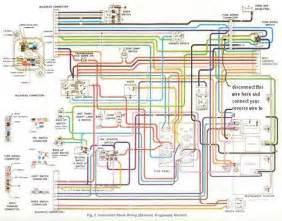 hz holden wiper wiring diagram hz holden free wiring