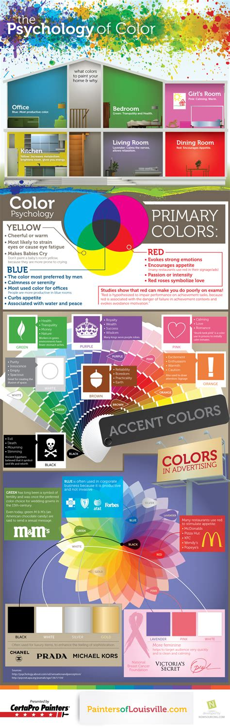amazing paint colors for rental properties