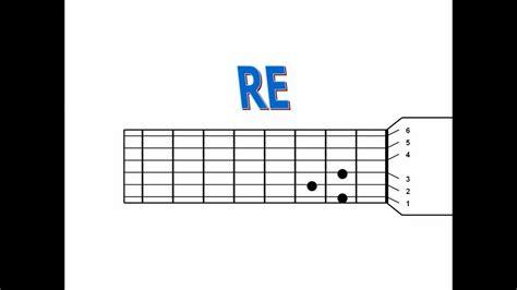 imagenes notas musicales para guitarra acordes basicos para guitarra youtube