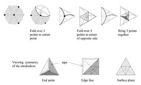 How To Make A Tetrahedron Out Of Paper - howto paper plate geometry 171 papercraft wonderhowto
