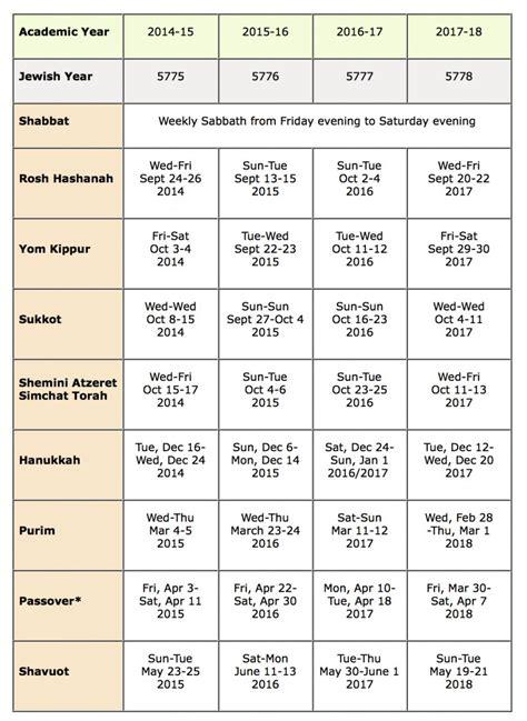 Hebrew Calendar Hebrew Holidays 2016 Calendar Calendar Template 2016