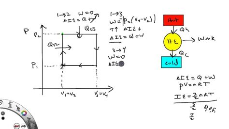 pv diagram heat engine pv diagrams and heat engines