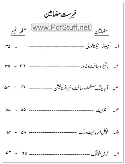 html tutorial urdu pdf computer guide book in urdu language pdf free download