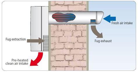 deumidificatore bagno deumidificatore e recuperatore di calore nuovo sistema