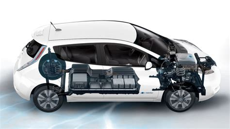 electric vehicles battery performance battery nissan leaf electric car nissan