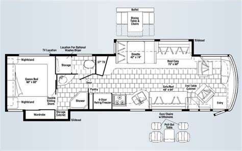 floor plan car dealership auto dealer floor plan companies gurus floor