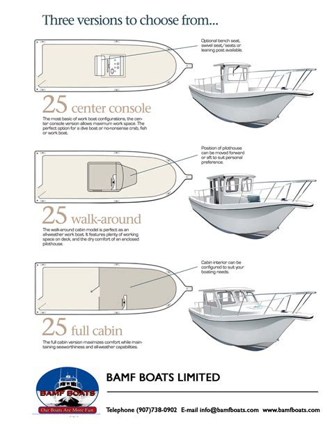 center console pilothouse boats center console pilothouse boats the hull truth