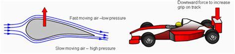 resistors drag episode 209 drag air resistance terminal velocity