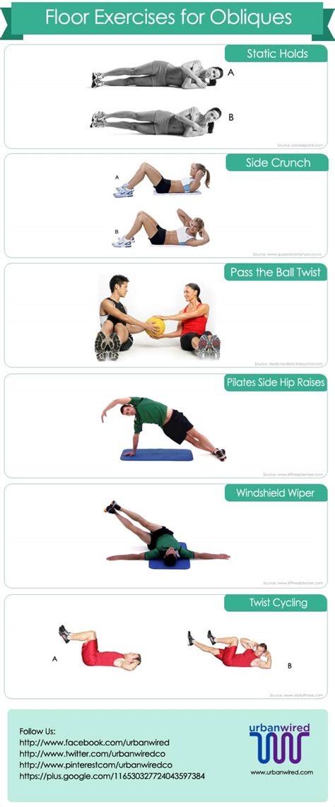 Floor Workouts by Floor Exercises For Obliques For A Shape