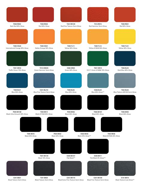 what color are cardinals powder coat color charts mile high powder coating inc