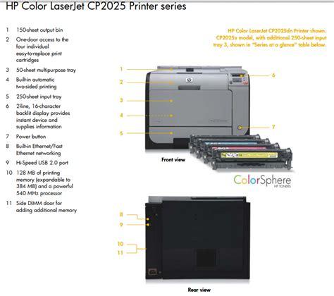 Printer Hp Laserjet Cp2025 hp color laserjet cp2025 printer driver all resouces